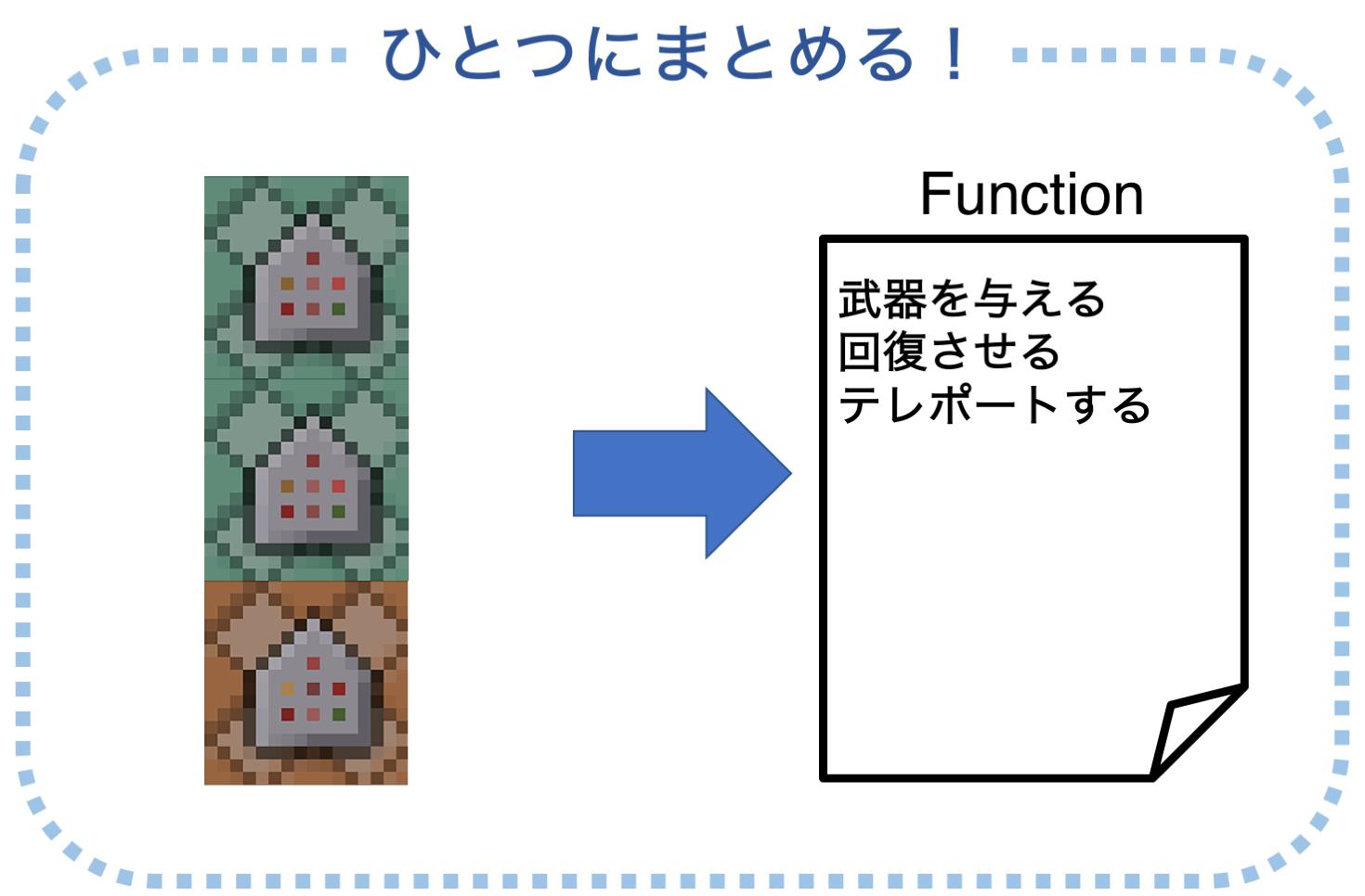 functionimage
